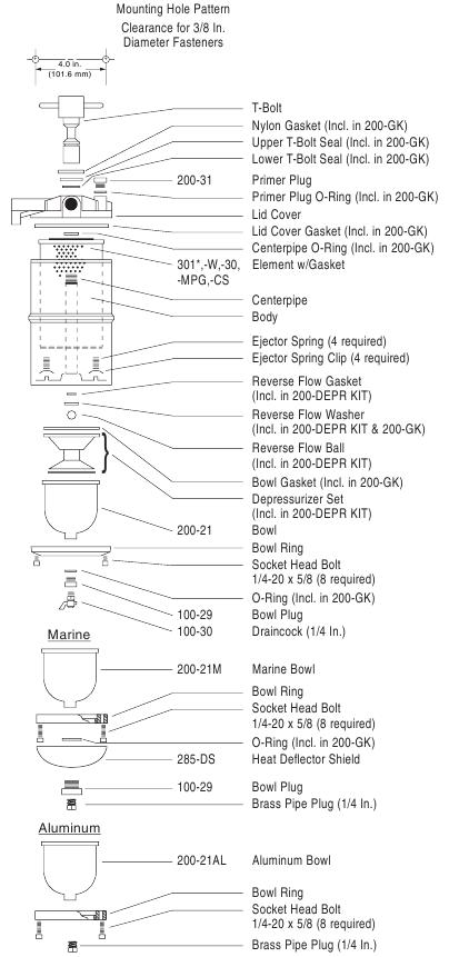 компоненты baldwin dahl 300 серии