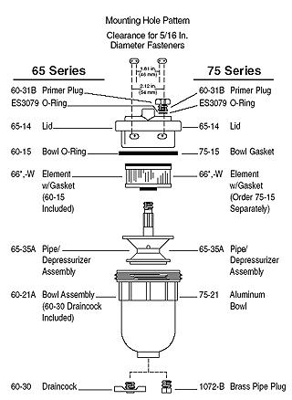 компоненты baldwin dahl 65 и 75 серии