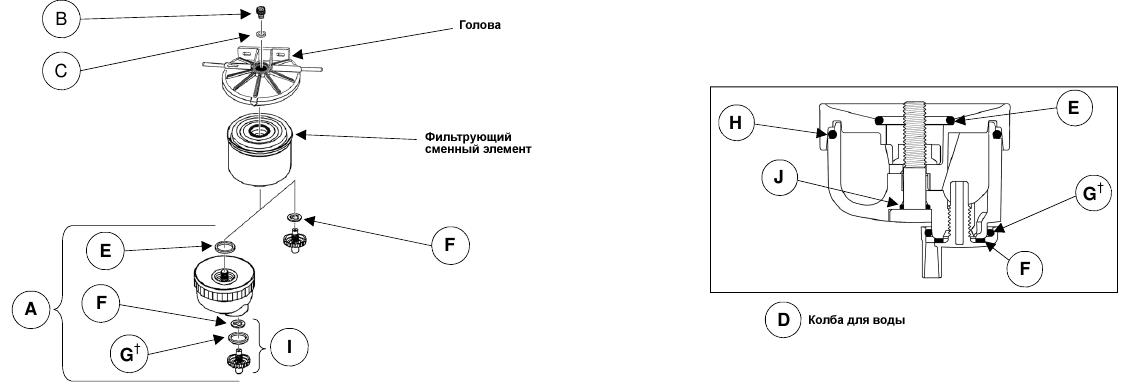 Stanadyne FM1 Компоненты